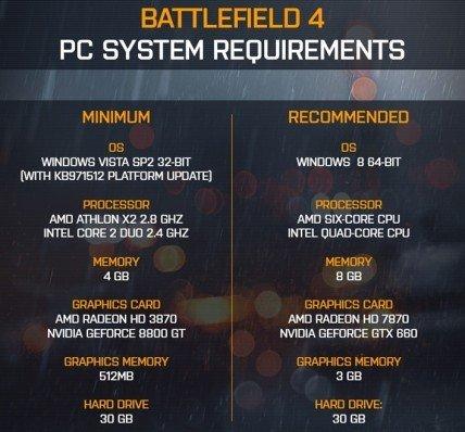 battlefield4system